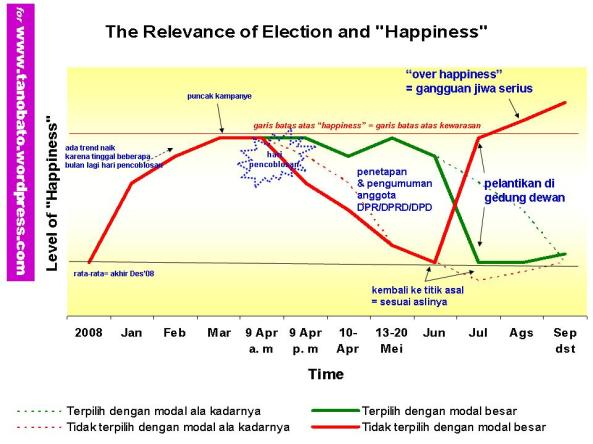 election-happiness-080409